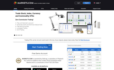Markets.com homepage overview